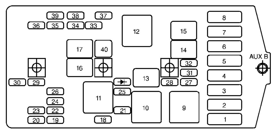 chevrolet venture  2004 - 2005  - fuse box diagram