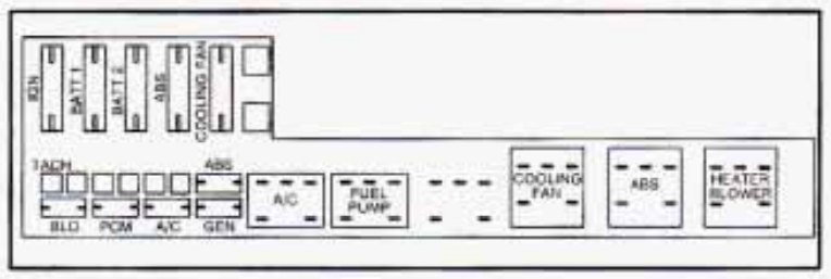 chevrolet cavalier (1995) – fuse box diagram