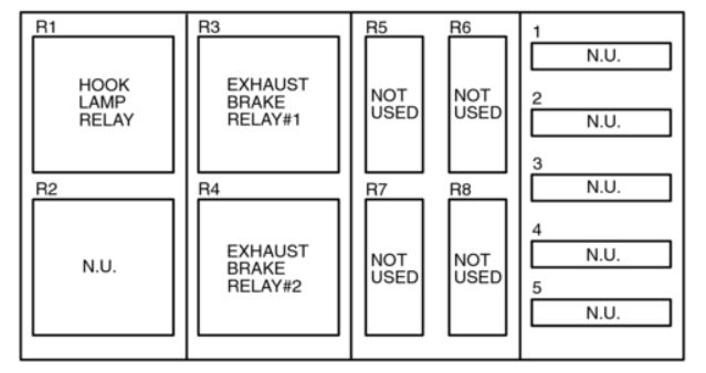 Ford F-750  2003  - Fuse Box Diagram