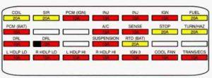 Cadillac Eldorado - fuse box diagram - engine compartment