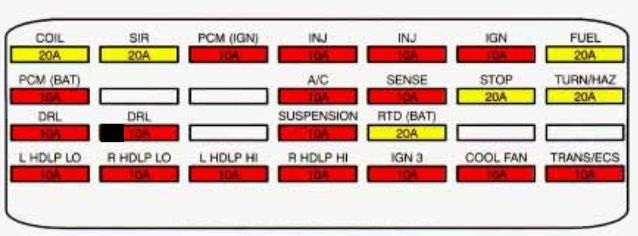 Cadillac Eldoroado 1992 €� 1993 Fuse Box Diagram: 92 Saturn Sl1 Fuse Box Diagram At Gundyle.co