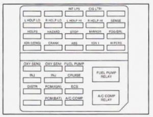 97 civic fuse box cadillac eldorado (1996) – fuse box diagram - auto genius 97 cadillac fuse box #12