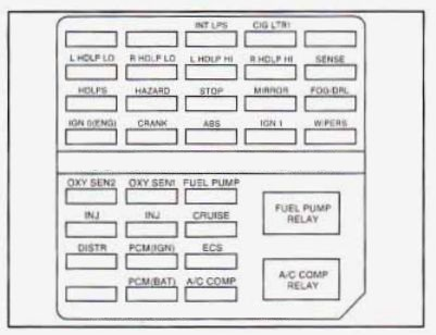 94 cadillac fuse box diagram