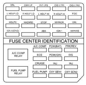Cadillac Eldorado - fuse box diagram - engine compartment