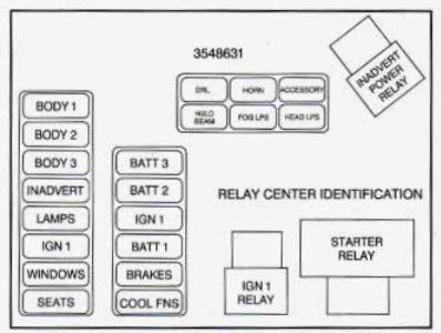 Cadillac       Eldorado     1996         fuse    box    diagram     Auto Genius