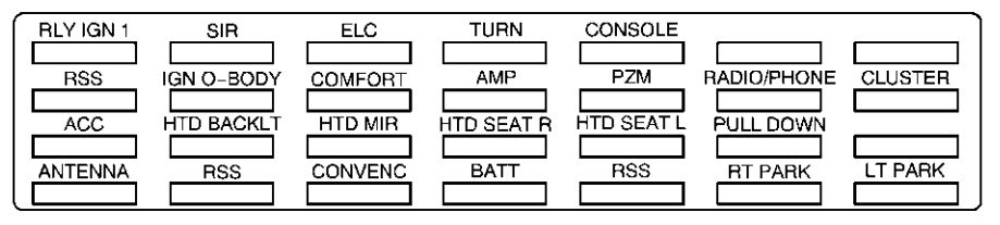 Cadillac Eldoroado  2000  - Fuse Box Diagram