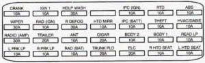 Cadillac Eldorado - fuse box diagram - trunk compartment