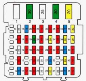 Cadillac Fleetwood - fuse box diagram - instrument panel
