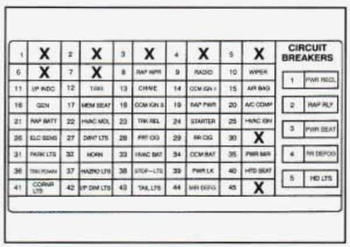 Cadillac Fleetwood  1995  - Fuse Box Diagram
