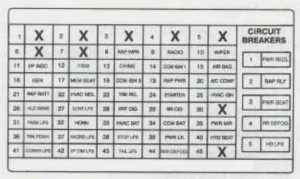 Cadillac Fleetwood - fuse box diagram - instrument panel