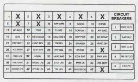 Cadillac Fleetwood Fuse Box Diagram Instrument Panel