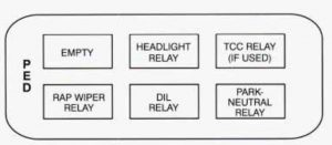 Cadillac       Fleetwood     1993      fuse       box       diagram     Auto Genius