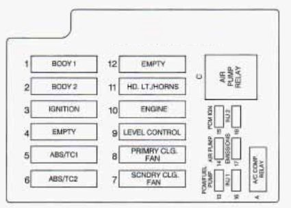 1996 Cadillac Fuse Box Diagram Schematics Wiring Diagrams