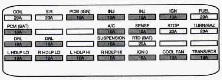 Cadillac Seville (1993) - fuse box diagram - Auto Genius on 93 honda del sol fuse box diagram, 93 buick roadmaster fuse box diagram, 93 jeep grand cherokee fuse box diagram,