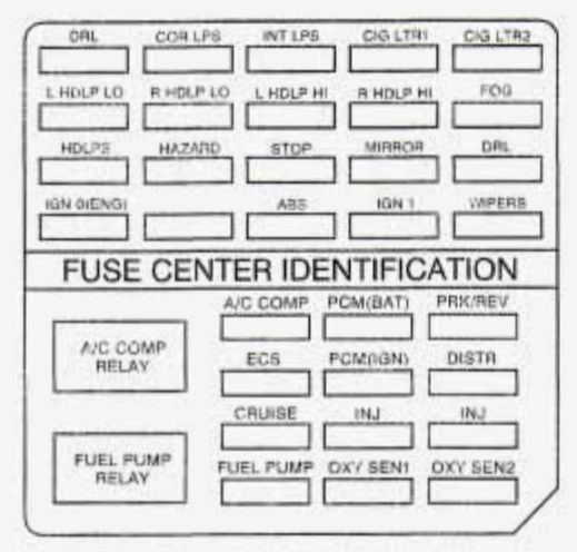1997 cadillac deville fuse box diagram
