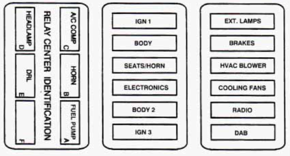 cadillac seville 1995 fuse box diagram auto genius. Black Bedroom Furniture Sets. Home Design Ideas