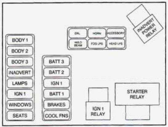 2000 Cadillac Seville Fuse Box Diagram