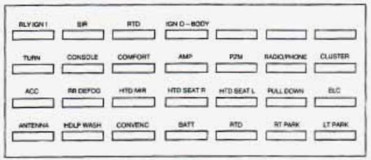 Cadillac Seville  1996  - Fuse Box Diagram