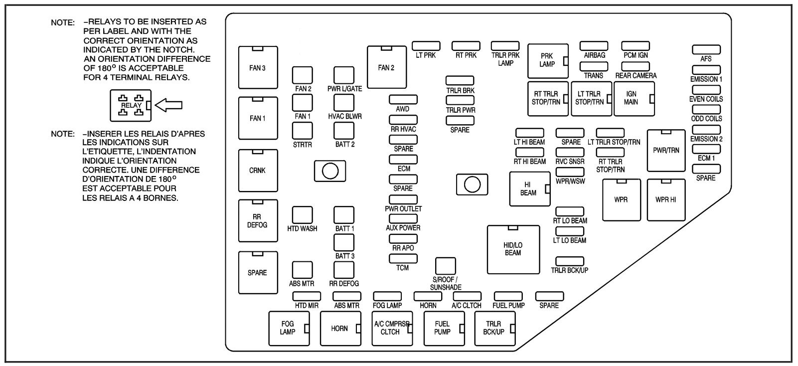 2008    Gmc       Sierra       2500hd    Fuse Box    Diagram      Wiring Library