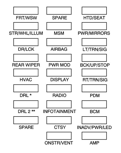 Gmc Acadia  2007 - 2008  - Fuse Box Diagram