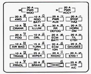 GMC Jimmy  1995      fuse    box    diagram     Auto Genius