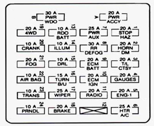 1995 dodge dakota fuse box diagram