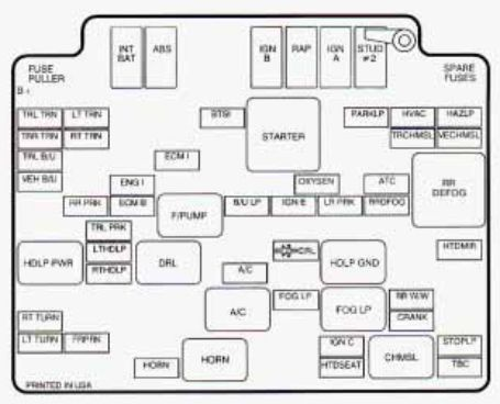 1999 gmc jimmy fuse diagram - wiring diagrams button chip-hell -  chip-hell.lamorciola.it  chip-hell.lamorciola.it