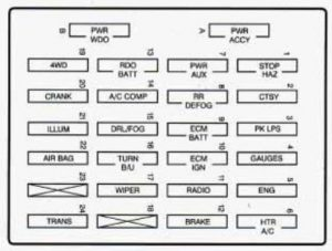 GMC Jimmy - fuse box diagram - instrument panel