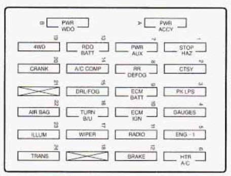 Gmc Jimmy  1997  - Fuse Box Diagram