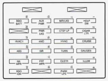GMC    Jimmy     1998      fuse    box       diagram     Auto Genius