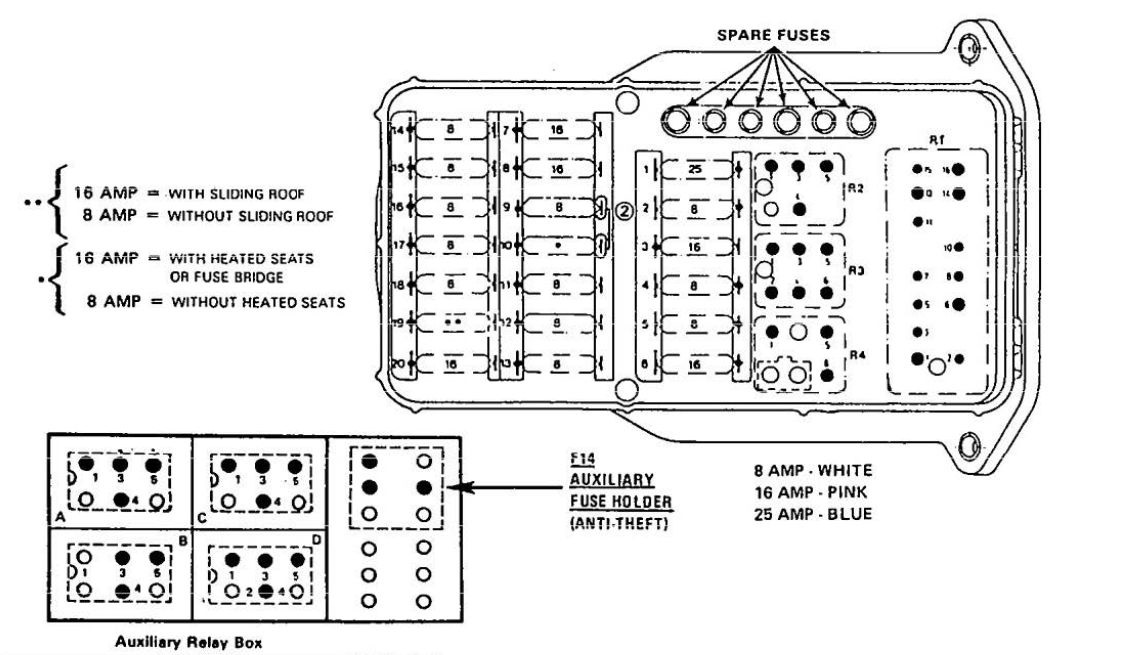 mercedes-benz 190e (1990) – wiring diagrams – fuse box diagram
