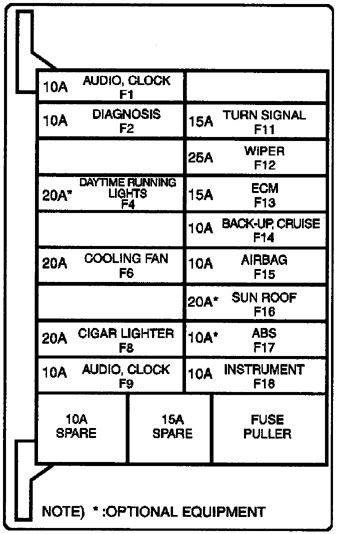 deawoo leganza (1999 - 2002) – fuse box diagram - auto genius  auto genius