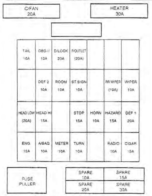 diagram of fuse box for 2009 impala kia sportage (2002) – fuse box diagram - auto genius