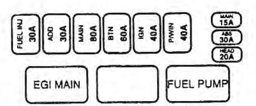 kia sportage (2001) – fuse box diagram