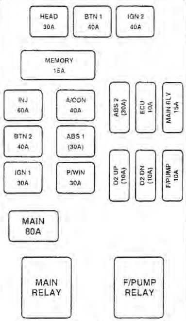 KIA Sportage (2002) – fuse box diagram - Auto Genius on 2000 kia sportage motor diagram, kia car diagram, kia rio 1.6 engine, kia wiring diagram, kia rondo engine problems, kia 2.4 engine, kia axle diagram, kia 4 wheel drive problems, kia serpentine belt diagram, 2006 kia rio belt diagram, 2005 kia sedona firing order diagram, kia parts diagram, kia sedona starter diagram, 2000 kia sportage timing marks diagram, kia steering diagram, kia engine specs, toro groundsmaster 120 wire diagram, 2005 kia sedona exhaust system diagram, kia 3.5 engine problems,