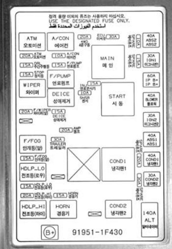 2007 kia rio fuse box diagram wiring diagram third level