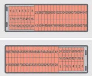 Seat Toledo - fuse box diagram - dash panel