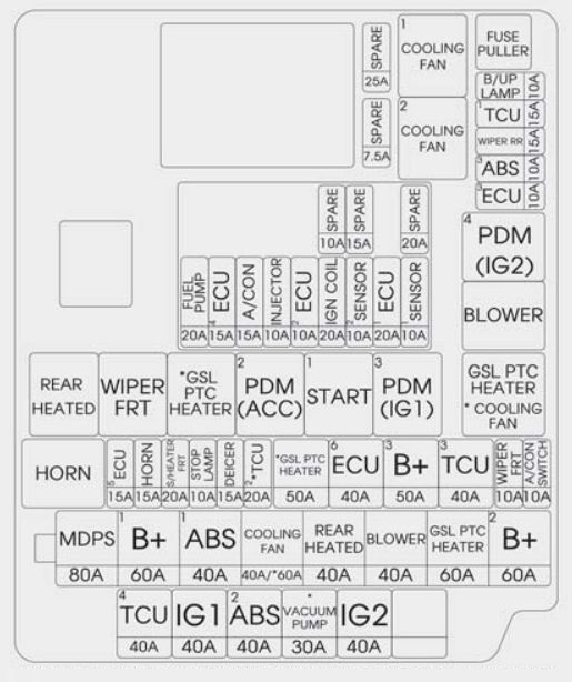 Kia Forte  2017 - 2018  - Fuse Box Diagram