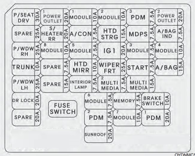 [SCHEMATICS_4NL]  DIAGRAM] Kia Forte Fuse Box Diagram FULL Version HD Quality Box Diagram -  M1911A1SCHEMATIC9793.CONCESSIONARIABELOGISENIGALLIA.IT | 2013 Kia Forte Fuse Diagram |  | concessionariabelogisenigallia.it
