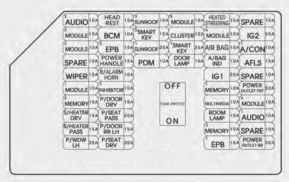 KIA K900  2015   fuse box    diagram     Auto Genius