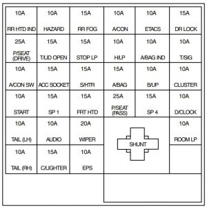 KIA Magentis - fuse box diagram - driver's side kick panel