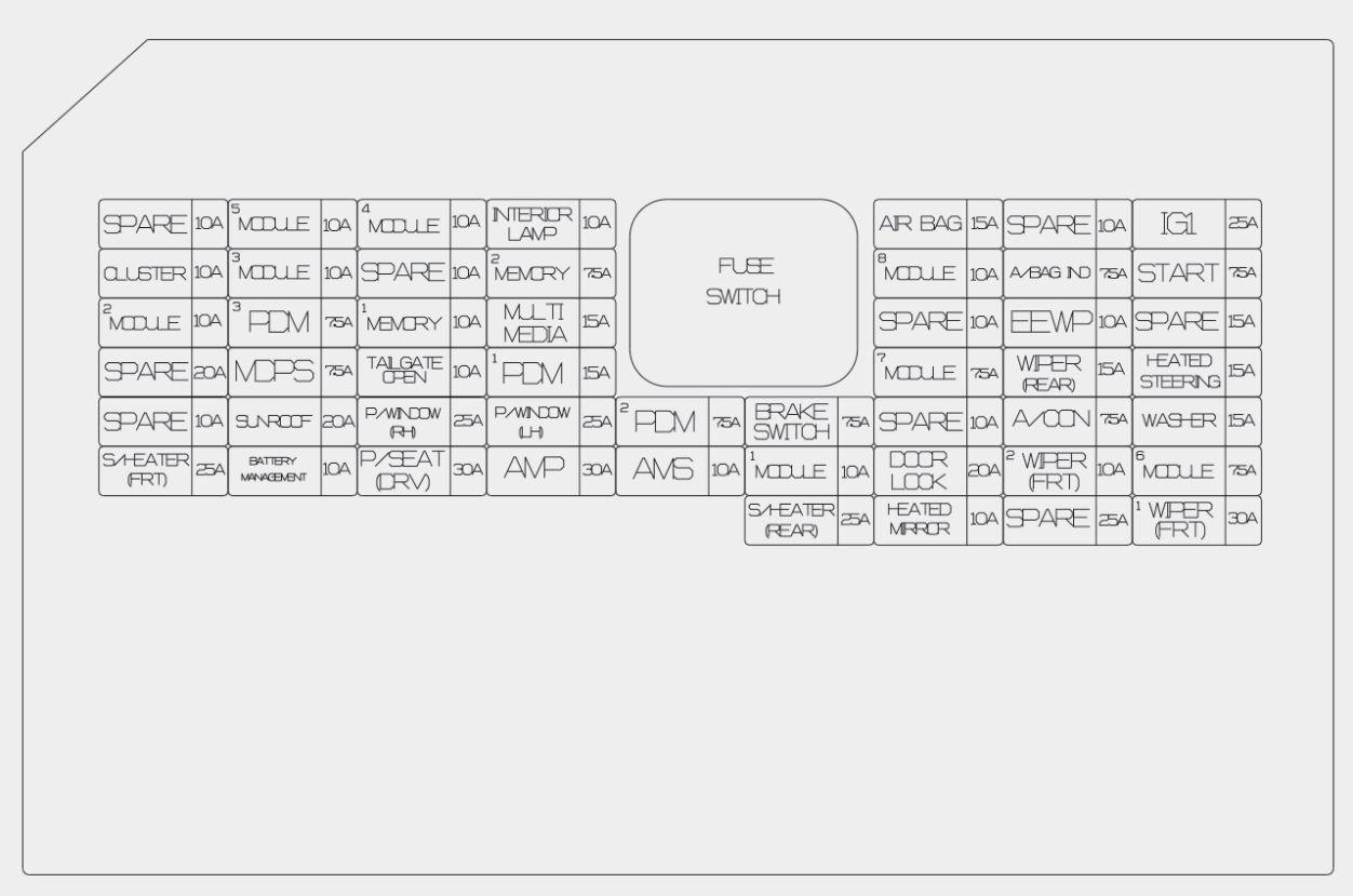 Kia Niro 2017 Fuse Box Diagram Auto Genius