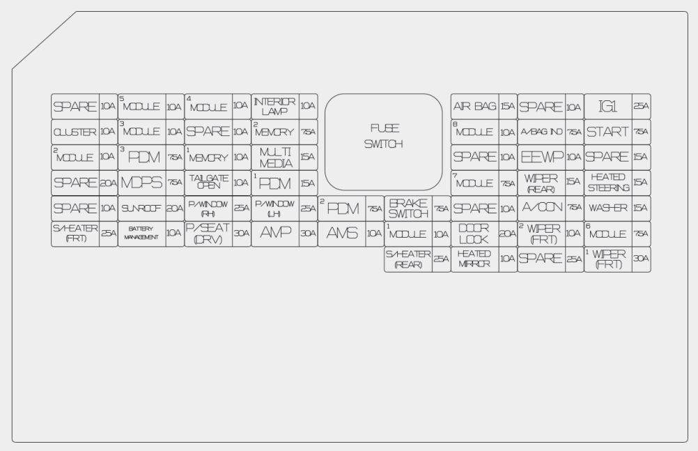 Kia Niro  2018  - Fuse Box Diagram