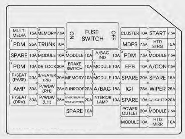 kia optima 2014 2015 fuse box diagram auto genius. Black Bedroom Furniture Sets. Home Design Ideas