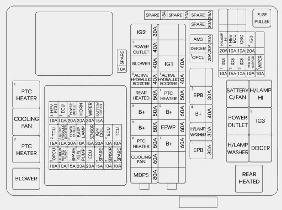 kia optima phev  2017 - 2018  - fuse box diagram