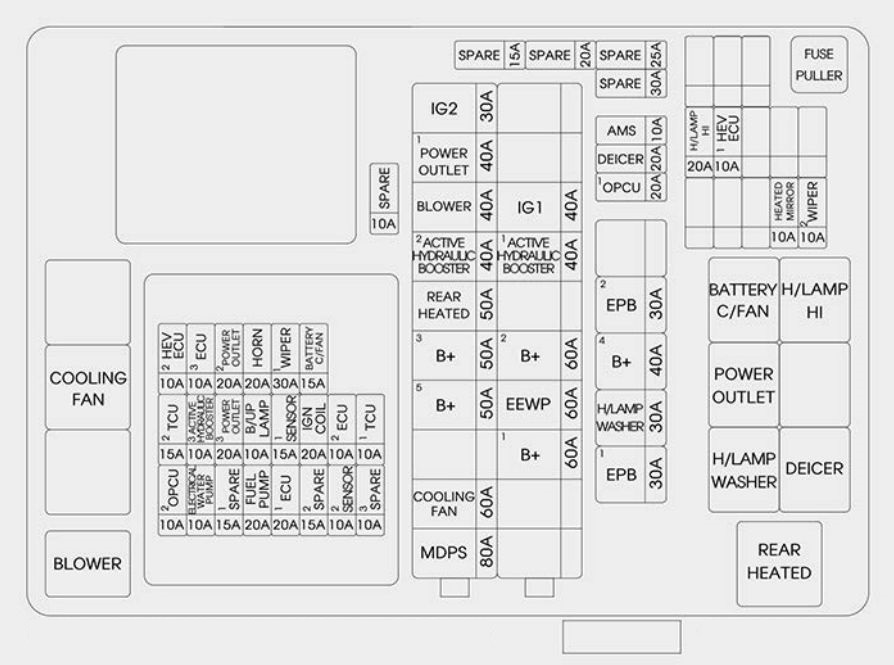 Kia Optima Phev  2017  U2013 2018   U2013 Fuse Box Diagram