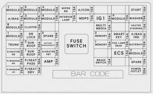 kia optima hybrid (2018) fuse box diagram auto genius gmc 3500 fuse diagram kia optima hybrid (2018) fuse box diagram