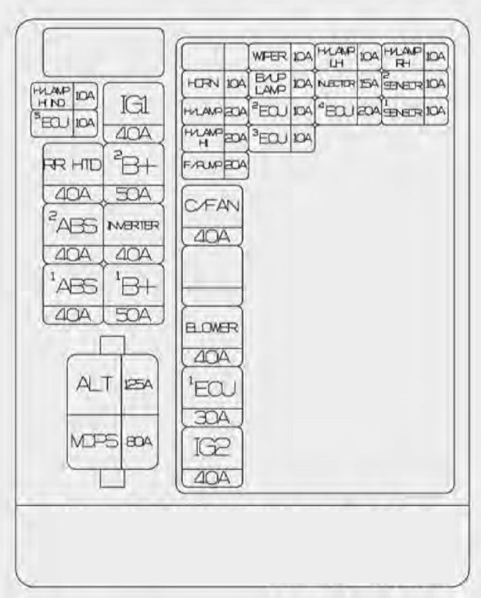 kia rio  2015 - 2017  - fuse box diagram