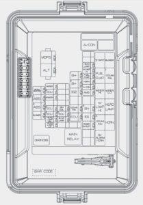 2002 kia rio engine diagram kia rio (2018) - fuse box diagram - auto genius