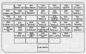 KIA       Rondo     2014 2016      fuse       box       diagram     Auto Genius